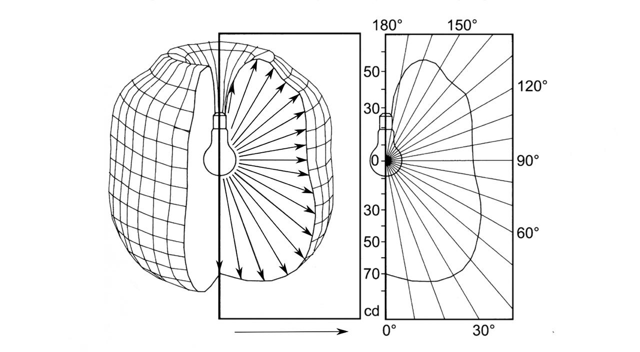 dettaglio schizzo tecnico fotometria